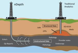 nDepth Fracking