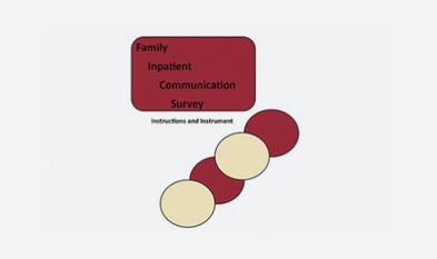 Family In-Patient Communication Survey (FICS)