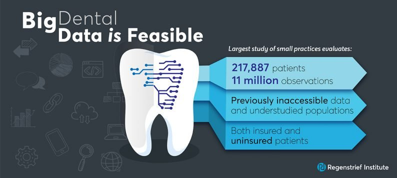 Statistics from study of electronic dental records