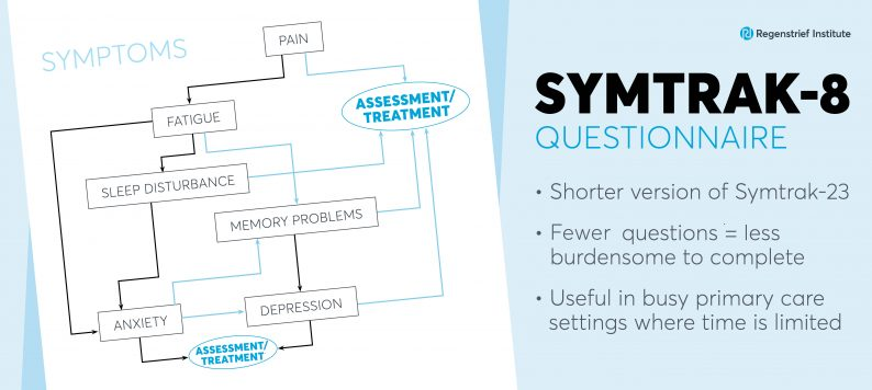 Graphic displaying how Symtrak-8 helps track symptoms