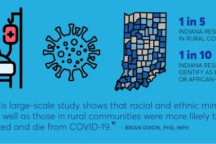 COVID-19 hit Indiana Black and rural communities harder than other populations